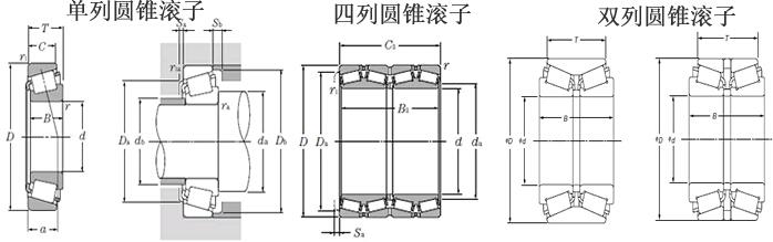 NTN圆锥滚子轴承系列图